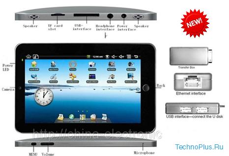 С недавних пор в продажу стали поступать новые устройства - планшетные компьютеры